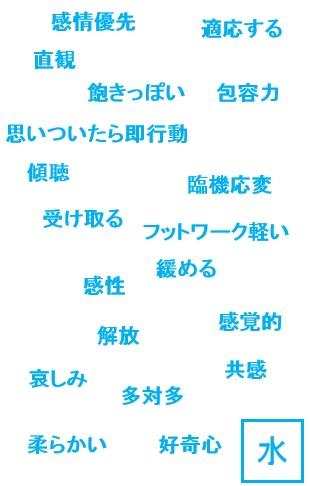 属性マトリクス_水_2.4