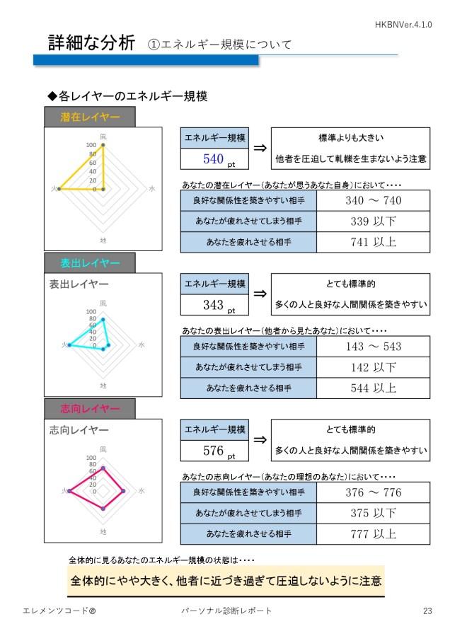 エレメンツコードVer.4詳細な分析①エネルギー規模