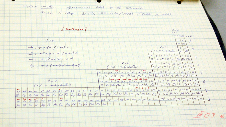 Left-step periodic table