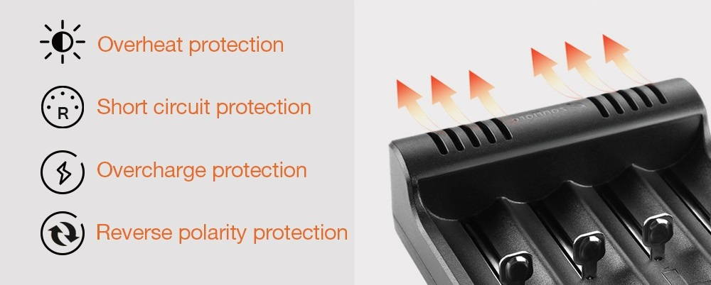 Zanflare C4 protection banner