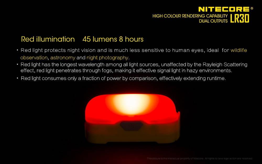 Nitecore LR30 red light banner