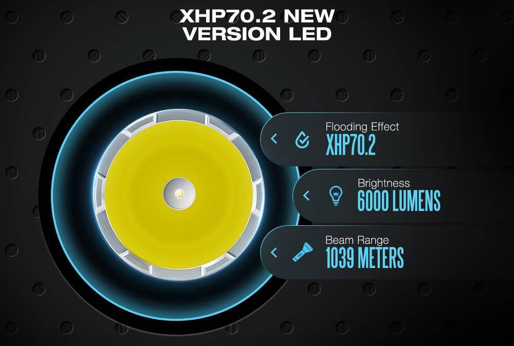 Astrolux MF02S XHP70.2 banner