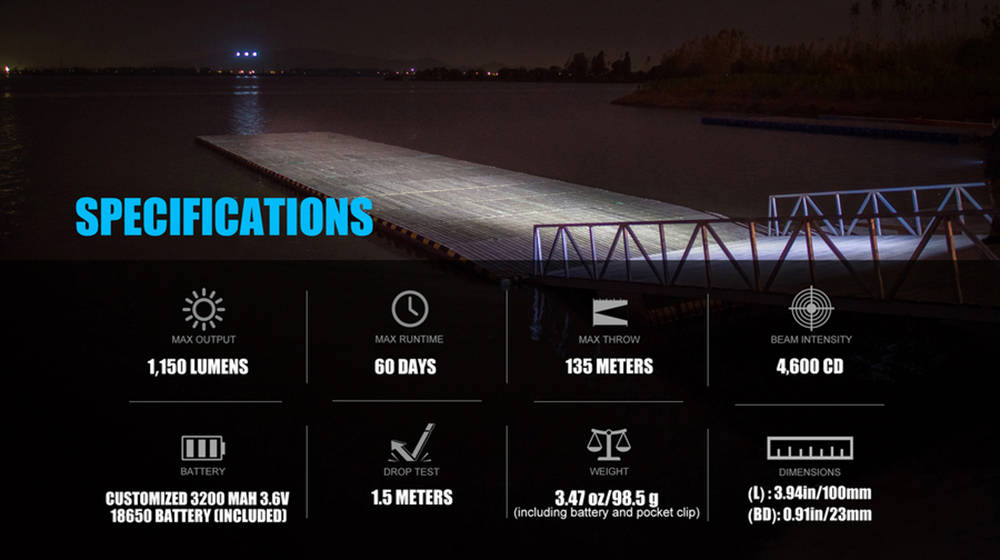 Olight S2R Baton II specifications banner