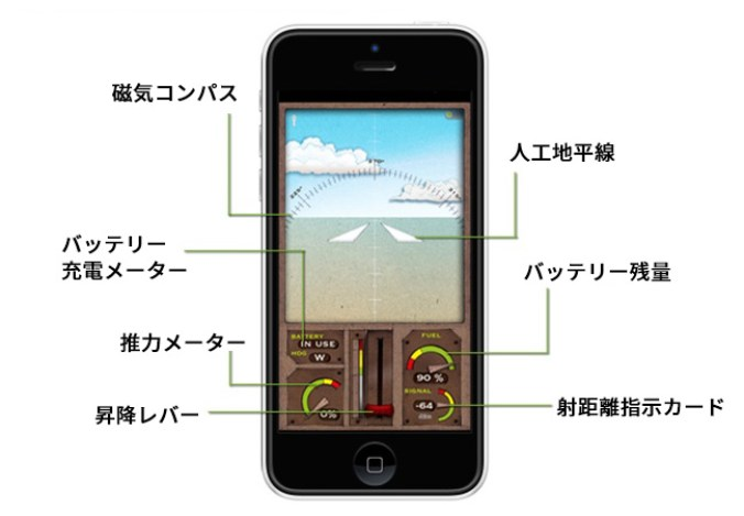 power up 3.0 アプリ