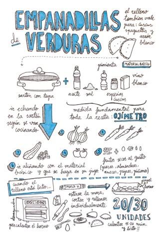 001-empanadillas-receta