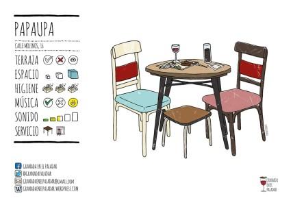 10 Bohemia Jazz Café