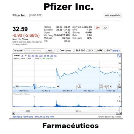 pfizer-esp