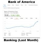 bank-of-america-banking