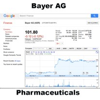 bayer-pharma