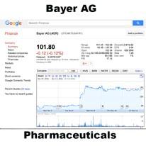 bayer-pharma