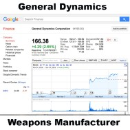 general-dynamics-weapons