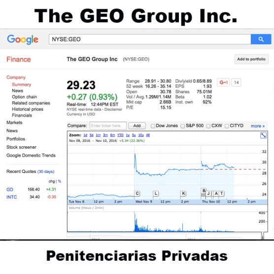 geo-group-esp