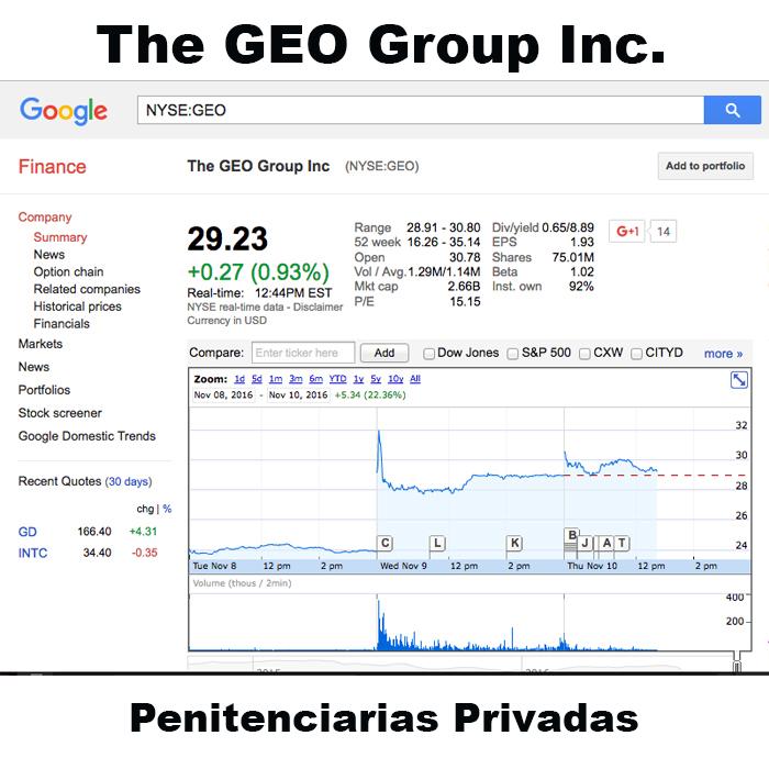 geo-group-esp
