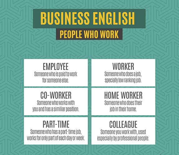 BLOG business 03 - Business English - Inglês para Negócios/trabalho - People who work