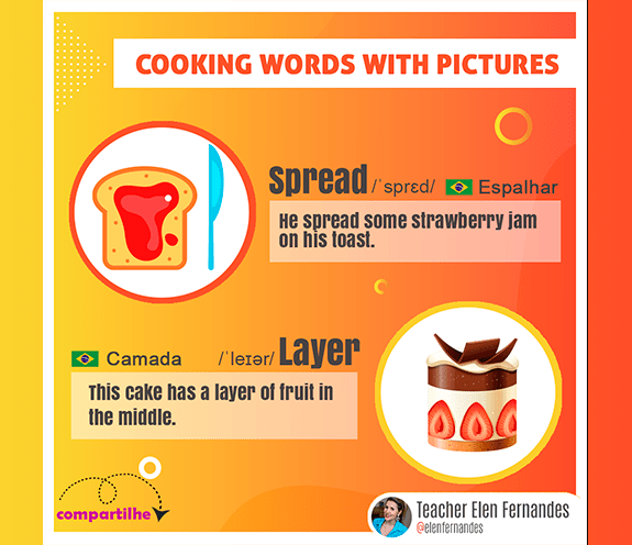 BLOG COOKING WORDS 02 - Cooking words with pictures #02