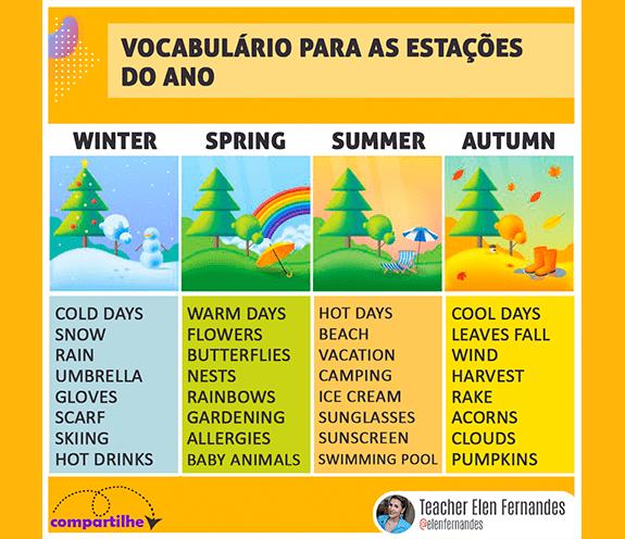 BLOG ESTAÇÕES DO ANO CORRIGIDO - Vocabulário para as estações do ano