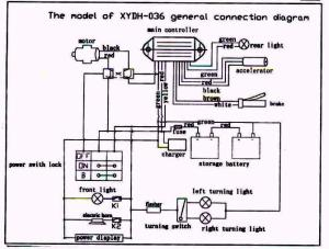 service schematics gas and electric scooters,two cycle