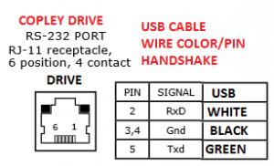 RS232 USB PINOUT