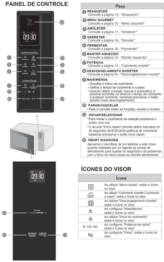 Como ajustar a potência do microondas LG Smart Inverter NeoChef MS4297