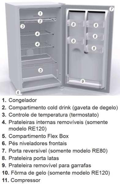 Medidas de Frigobar Electrolux 122 litros - RE120