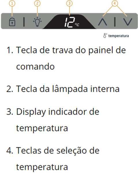 Medidas de Adega Climatizada Midea - WBB08