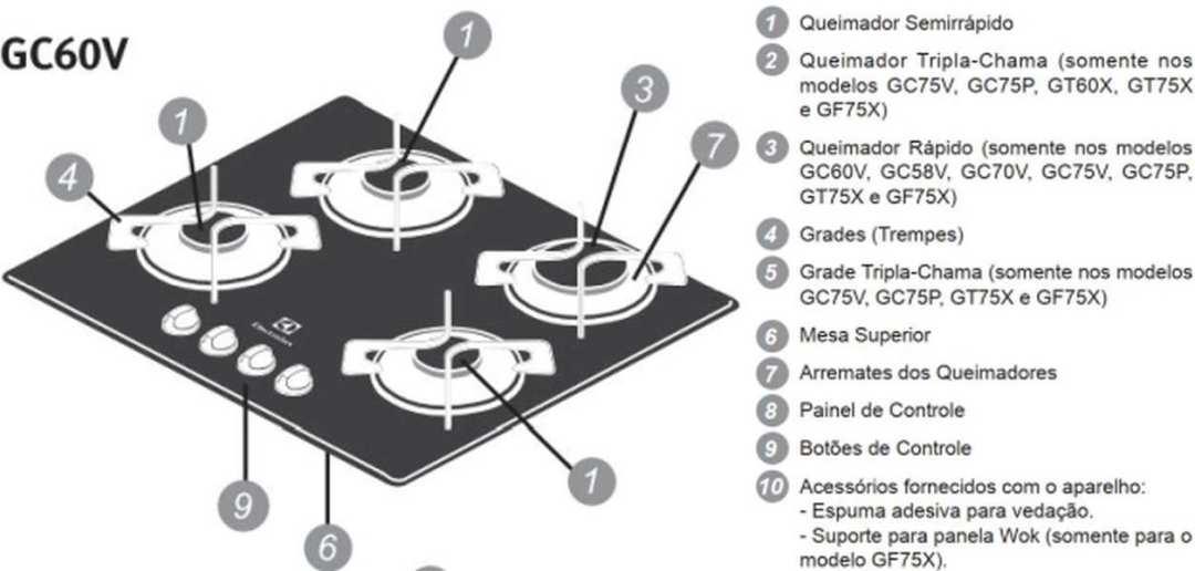 Medidas de Cooktop Electrolux Preto a Gás 4 Bocas - GC60V