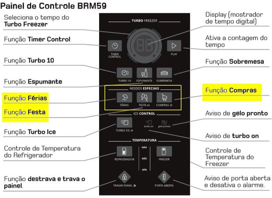 Ajustar temperatura da Geladeira Brastemp Frost Free Duplex BRM59 - Funções especiais