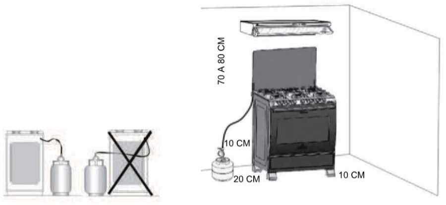 Instalação do fogão de piso Realce