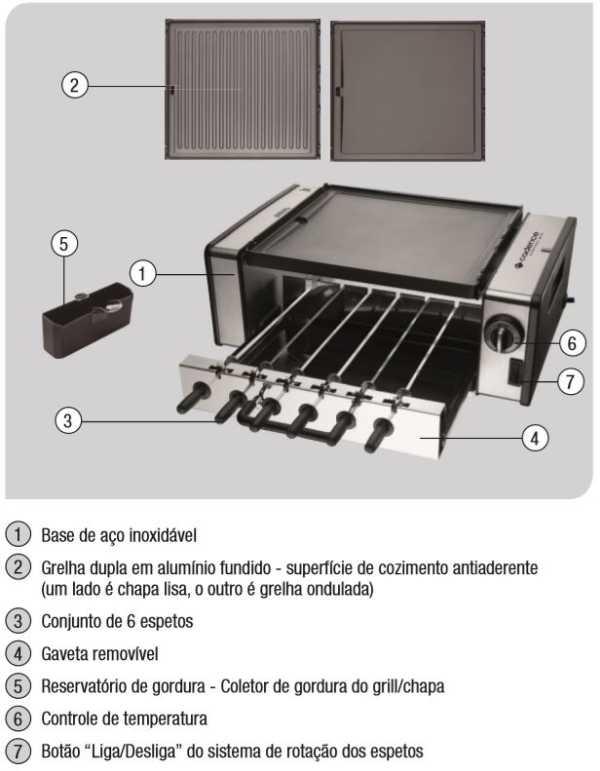Churrasqueira elétrica Cadence GRL700 - Conhecendo produto