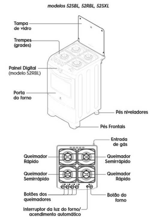 Fogão a gás Electrolux 52sxl - componentes