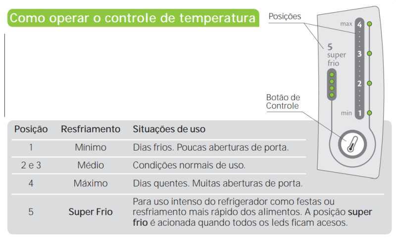 Geladeira Consul CRD37 - Painel de controle