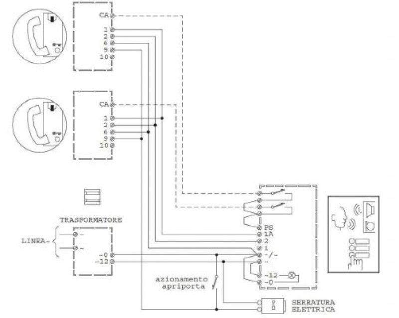 Citofono videocitofono e campanello elettricasa for Citofono elettronico urmet atlantico schema
