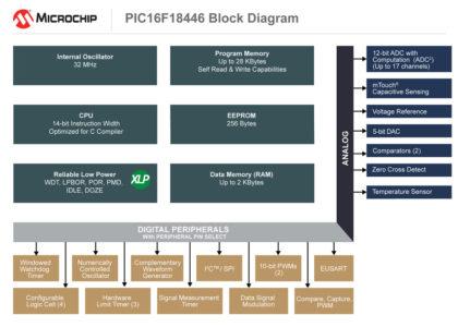 MicrochipPIC_Block-420x300 Microchip Technology introduce nuovi dispositivi PIC e AVR ad 8bit