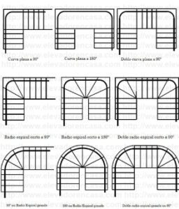 infografia-tipo-de-escalera-para-salvaescaleras