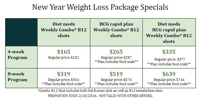 b12 shots – Elevation Medical Weight Loss
