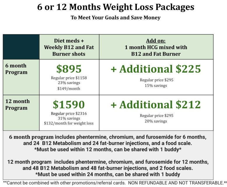 6 12 mos wt loss packages