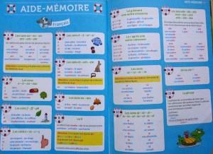 memo français cp révision
