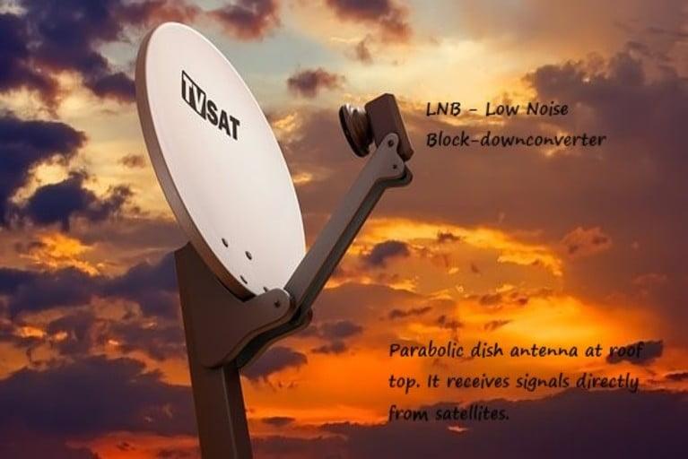 Parabolic dish antenna with LNB