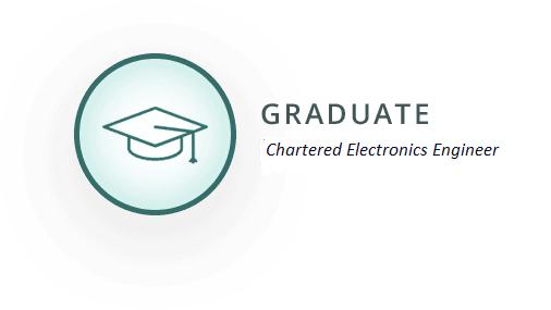 Graduation-degree
