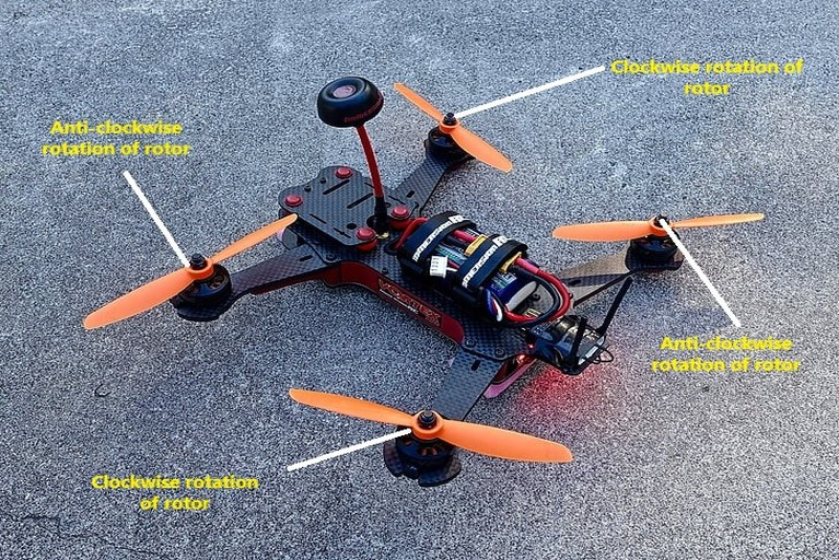 Physics behind the drone