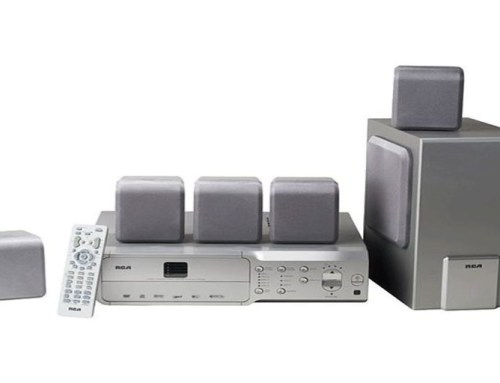 How does Home Theater System work?
