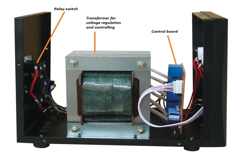 Internal units of automatic voltage stabilizer