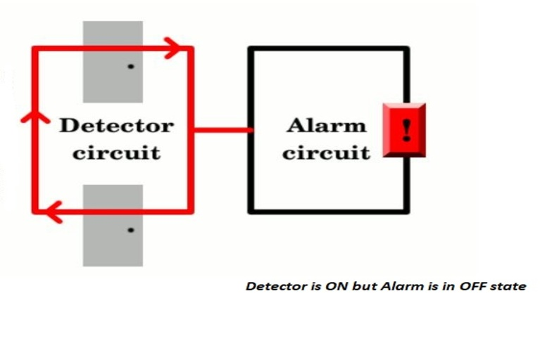 Detector ON and Alarm OFF