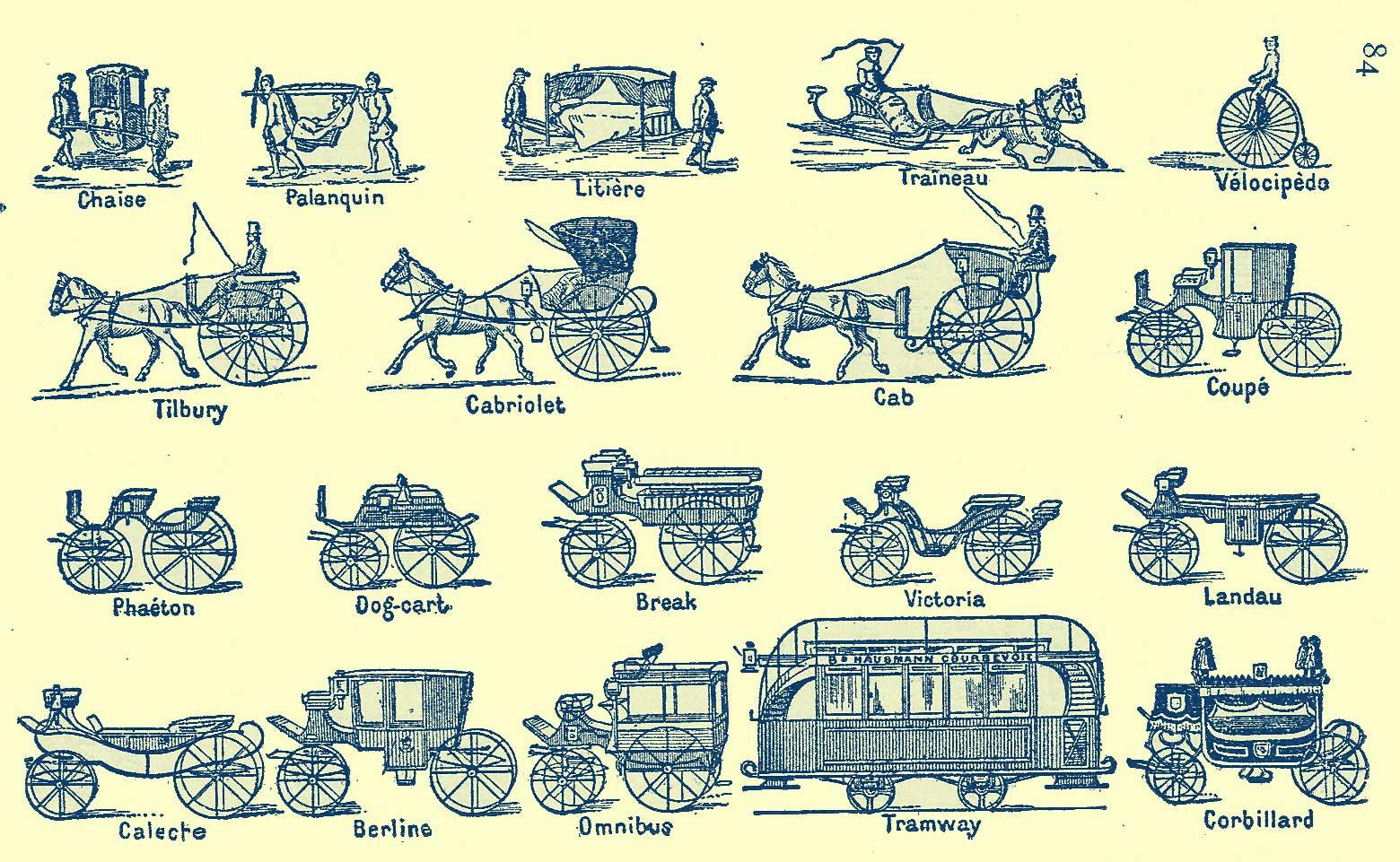 Elfinspell Modes Of Transportation 19th Century From F