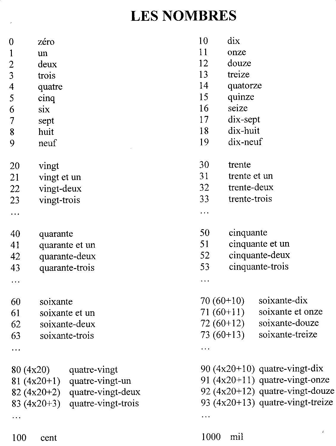 Les Nombres En Francais