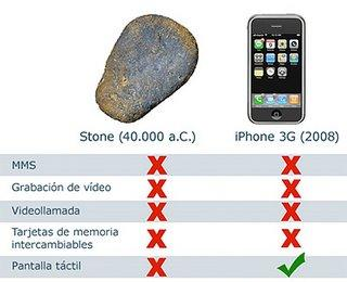 https://i2.wp.com/elgeek.com/wp-content/uploads/2008/10/piedra-vs-iphone-3g.jpg