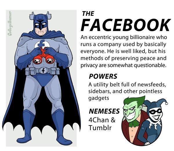 facebook Las grandes potencias de internet como superhéroes