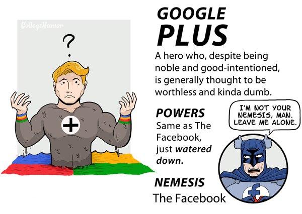 googleplus Las grandes potencias de internet como superhéroes