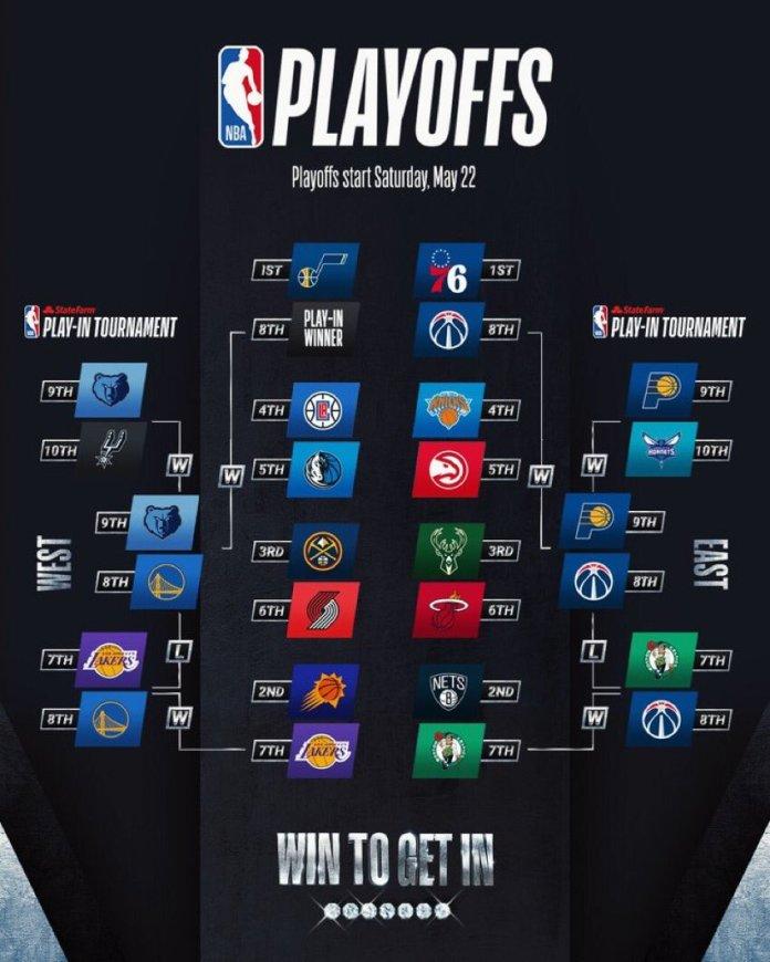 Llega la hora de la verdad en la NBA: Playoffs 20/21