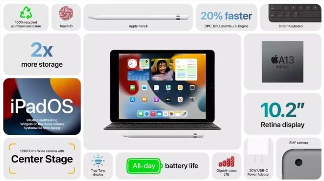Resumen de las características del iPad de 9ª generación.   Fuente: Apple